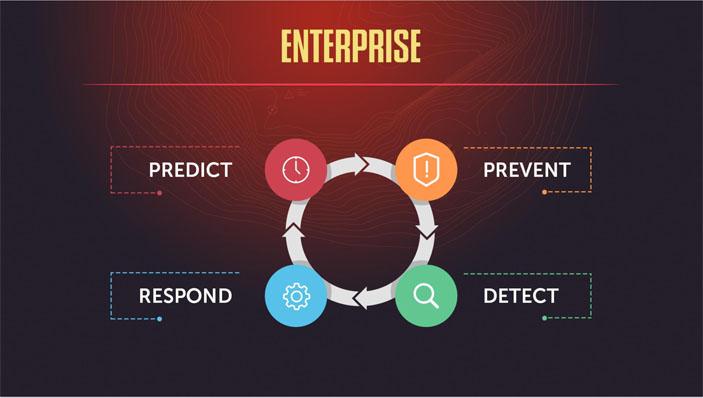 Kaspersky, cyber security