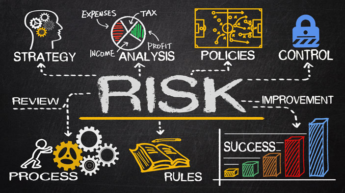 risk-diagram-364565459