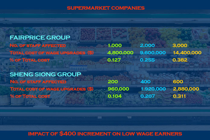 supermart 400