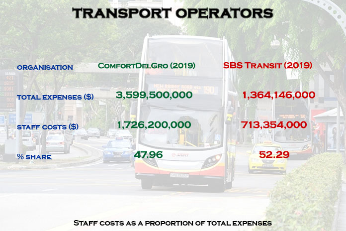 transport operators